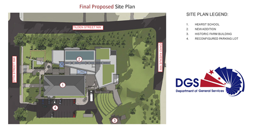 Hearst Elementary School - Final Proposed Site Plan