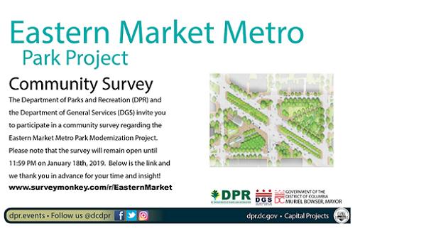 Eastern Market Metro Park Community Survey