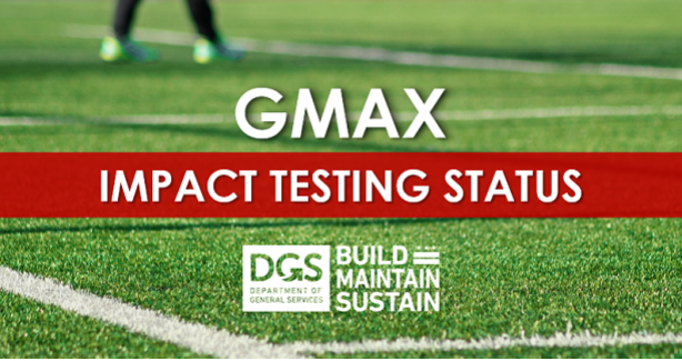 GMAX Test Status